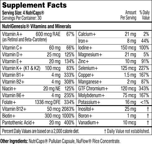 ingredients women